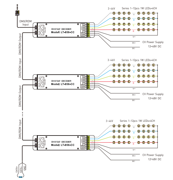 4CH CC DMX Decoder LT-858-CC DC 12V~48V LTECH LED