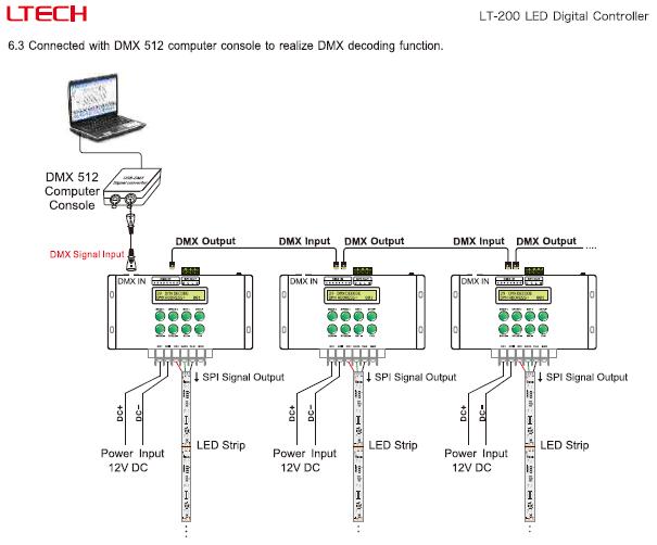 LED Digital Controller LT-200 DC12V 1024 Pixels LTECH | LED