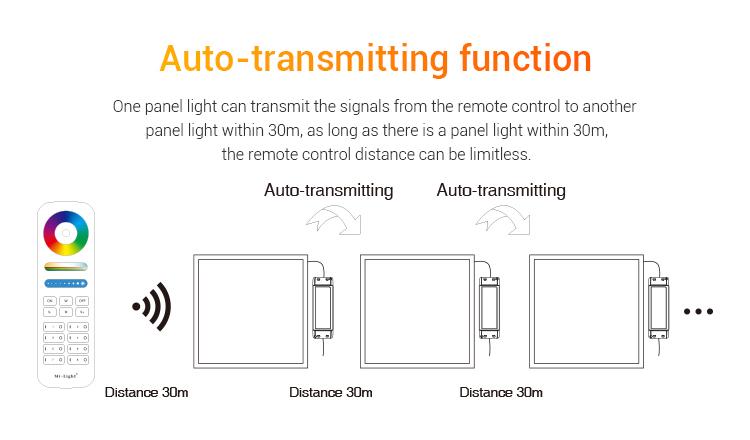 Mi.Light_FUTL03_20W_RGB+CCT_Panel_Light_7