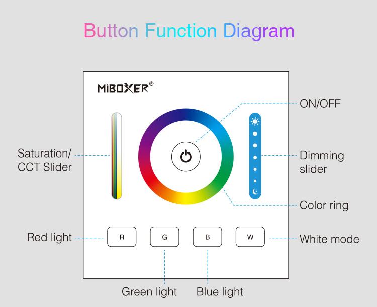 Mi_Light_DP3_RGB_CCT_Dimming_Panel_DALI_Power_Controller_8