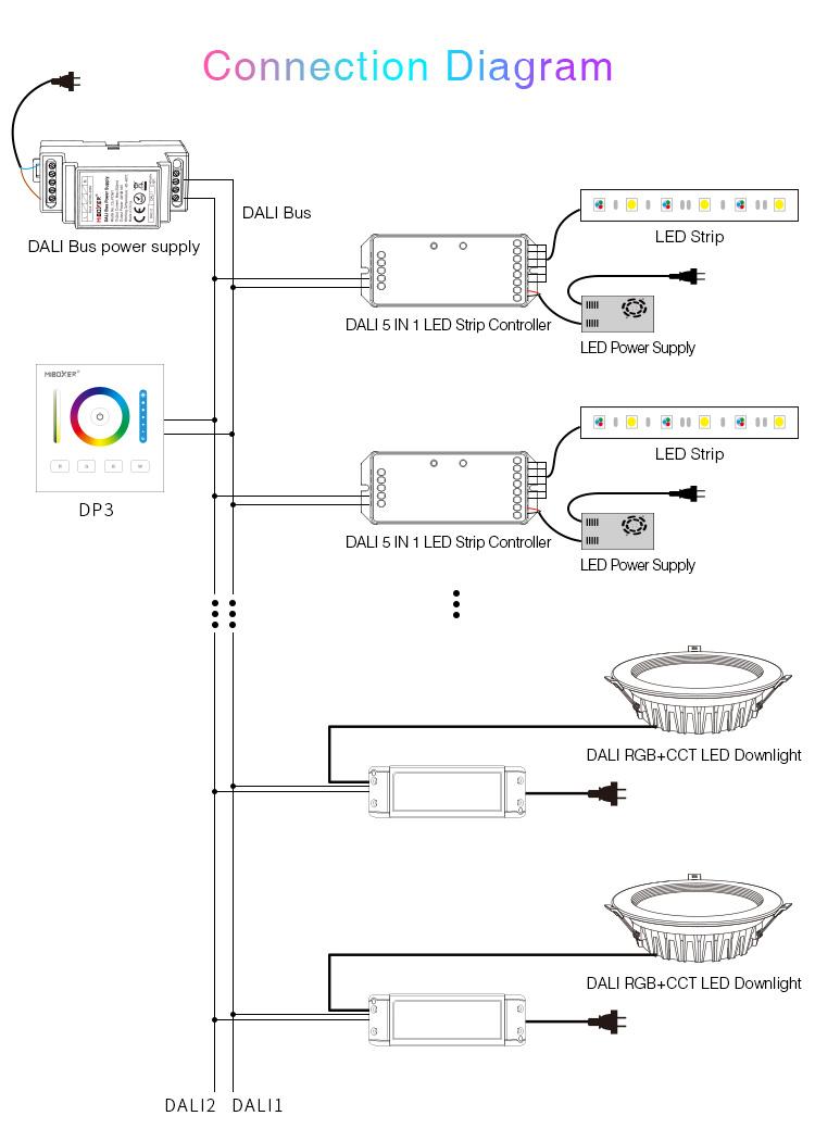 Mi_Light_DP3_RGB_CCT_Dimming_Panel_DALI_Power_Controller_9