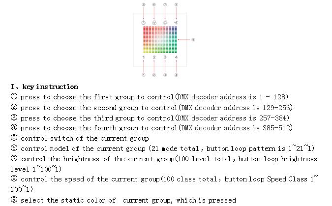 TM03_DMX_Touch_Panel_2