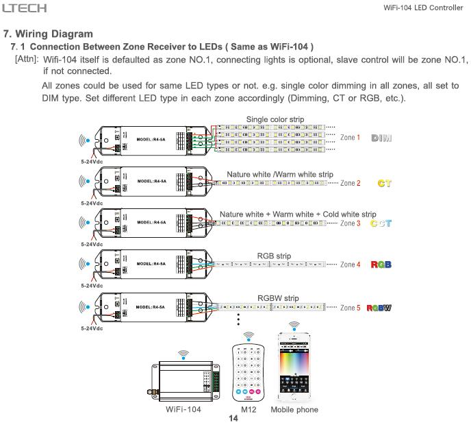 WiFi_104_LED_Wifi_Controller_With_M12_IR_16