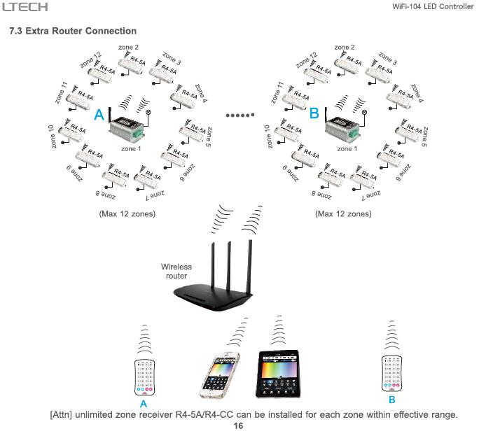 WiFi_104_LED_Wifi_Controller_With_M12_IR_18